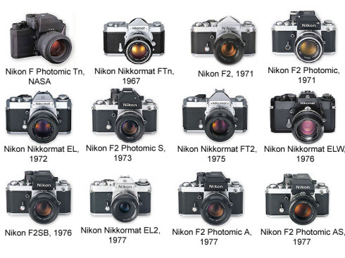 尼康相机收藏知识之二--F2