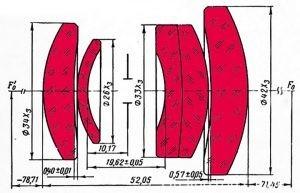 光学设计Vegas-5U