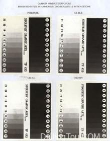 晒版:用于替代阳光照射工艺的紫外光源