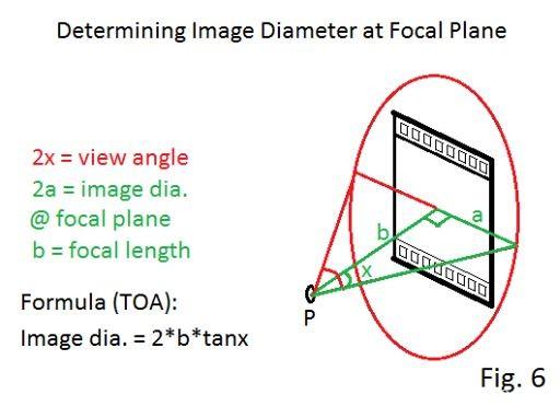 针孔摄影综合技术指南