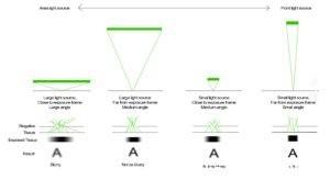 Calvin:打造强大的晒版印相曝光系统