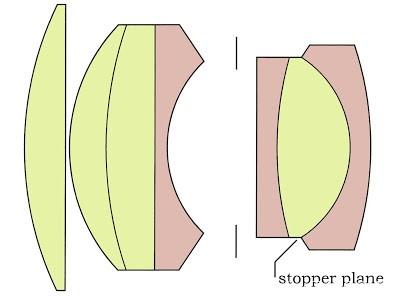 Contax Sonnar 1的后代:Zeiss Ikon,Carl Zeiss Sonnar 85mm F2(Contarex版)M42口镜头测试及样片
