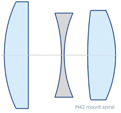 梅耶Meyer Optik Trioplan 100mm F2.8(M42)镜头测试及样片