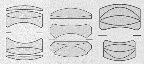蔡司经典镜面球PART 0(序幕):蔡司品牌旗舰镜片有着奇特的命运