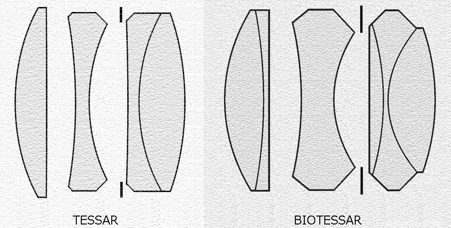 Carl Zeiss Jena Biotessar 10cm F2.9镜头资料及数码样片