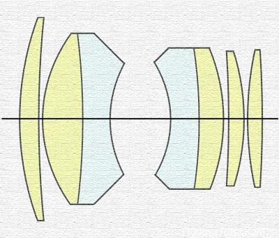 Carl Zeiss Jena Pancolar 55mm F1.4 (M42)镜头资料镜头测试及样片