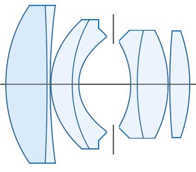 施耐德电影头Schneider Kreuznach Cine-Xenon 25mm F1.4 Arriflex mount镜头测试及样片