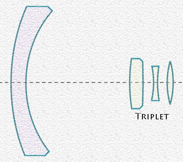 梅耶Meyer-Optik Görlitz Primagon 35mm F4.5镜头测试及样片