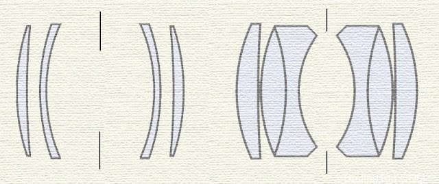 蔡司经典镜头第3部分:Carl Zeiss Jena Planar 10cm F4.5, 75mm F4.5, E.Krauss Paris Planar-Zeiss 60mm F3.6, 40mm F3.6镜头测试及样片
