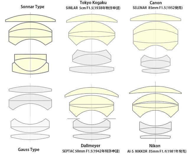 尼康Nikon AI Nikkor 85mm F1.4S (Nikon F)尼克尔镜头测试及样片