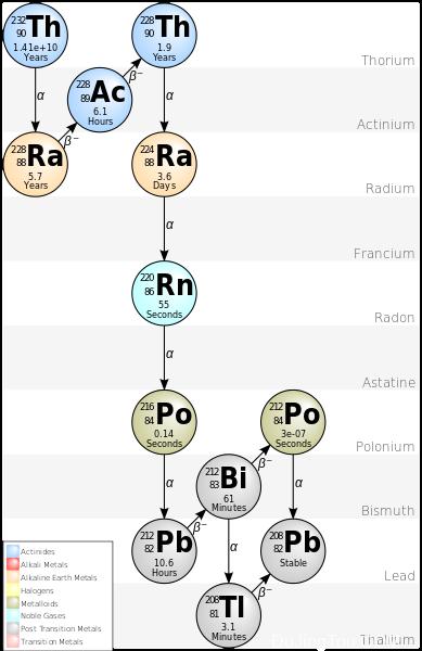 辐射镜头:RADIOACTIVE辐射镜片被严重低估的问题