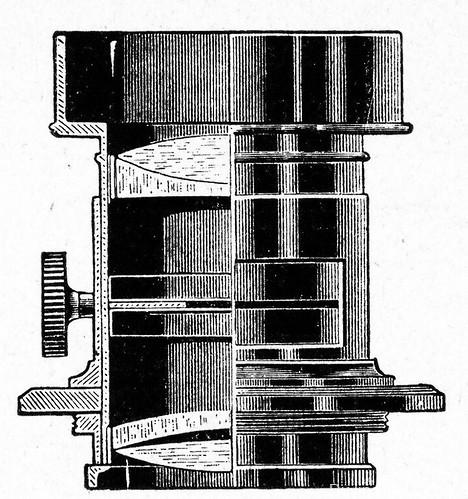 Dallmeyer 1inch F0.99 C口电影镜头