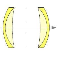 Rapid Symmetricalc. 1874 Ross & Co快速对称镜头资料